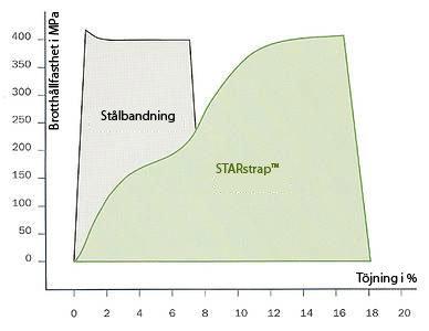 starstrap_00004